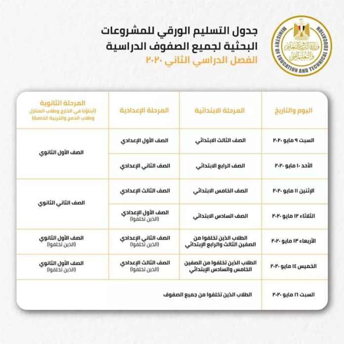 جدول تسليم الأبحاث