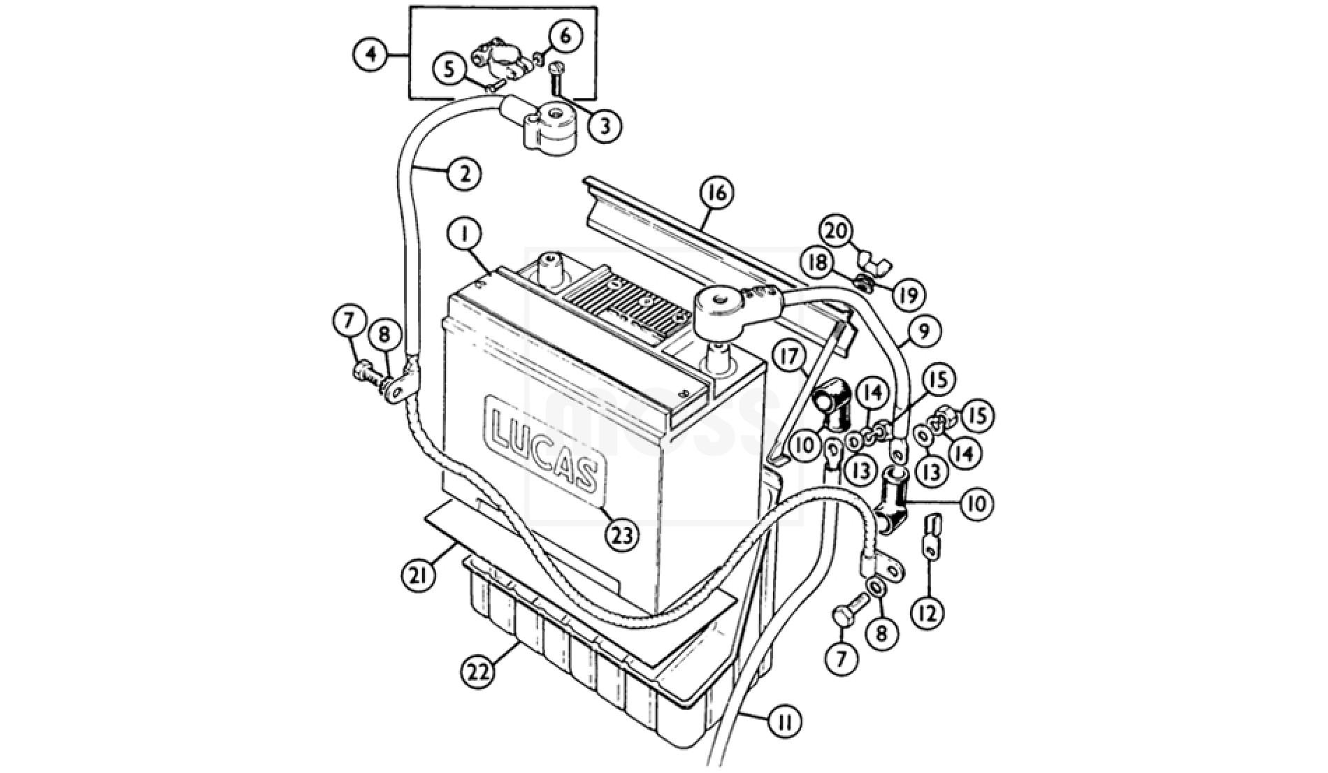 Mgb Battery