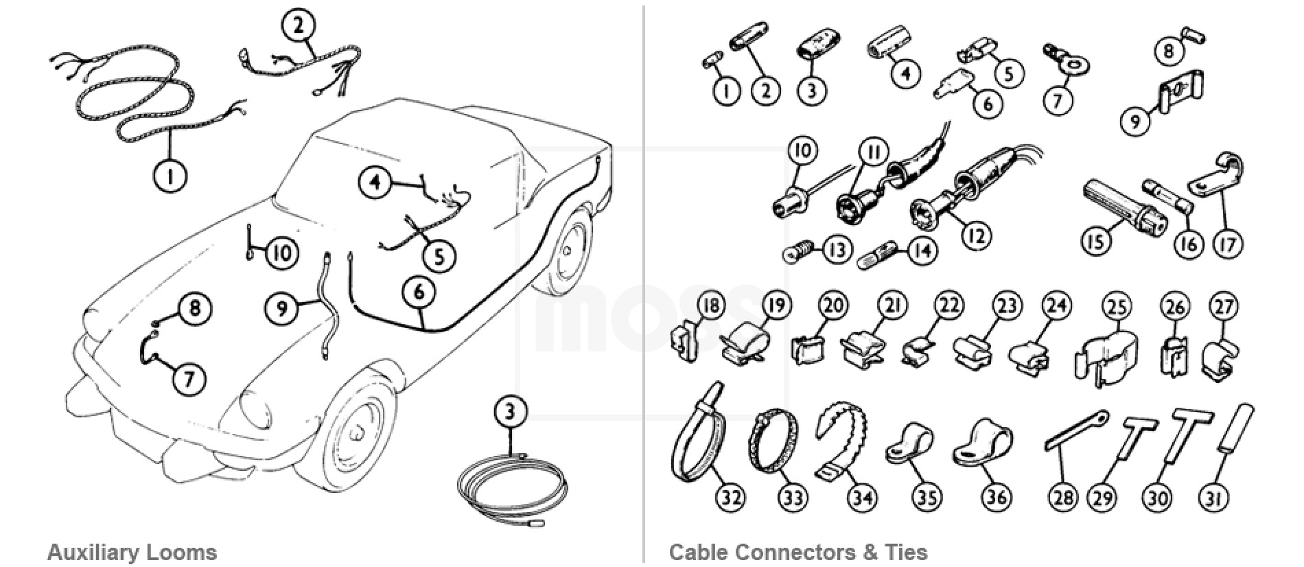 Wiring Harness Fittings