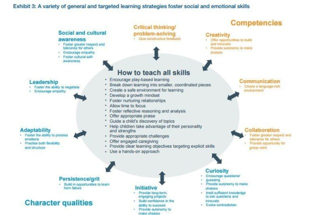 Career Readiness: How to Prepare Graduates Students for The Work