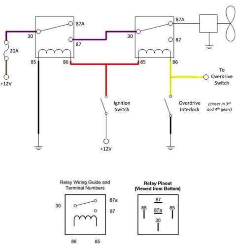 electric fan cycling solution – moss motoring