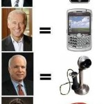 Presidential Phones Comparison