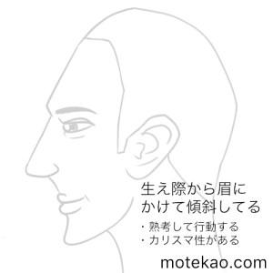 生え際から眉毛までが傾斜している人