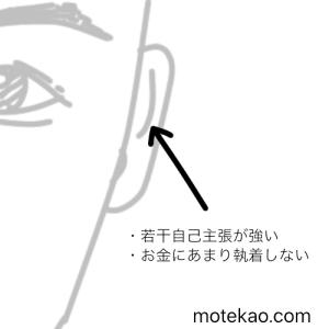 竹内涼真の耳の意味