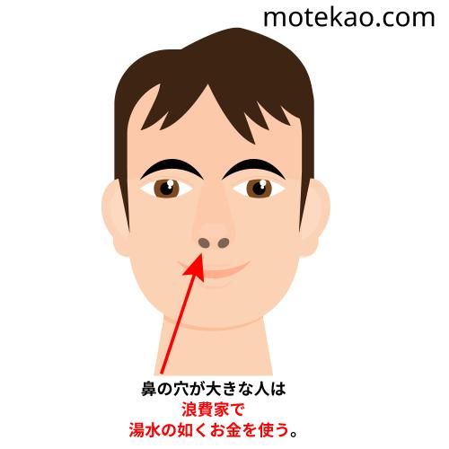 鼻の穴が大きい