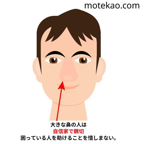 鼻が大きい