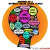 Funny Mom Brain Graphic