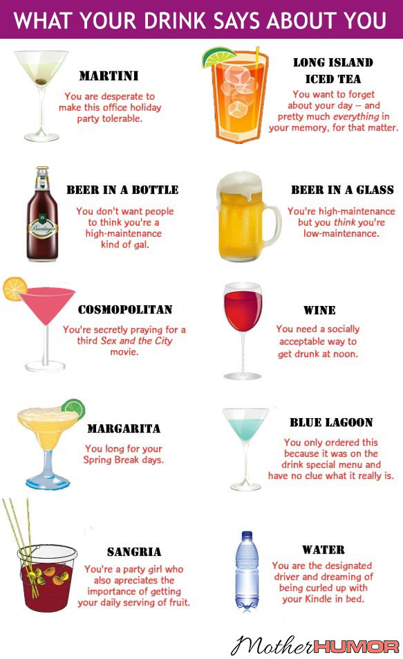 Merveilleux What Your Drink SAys About You MotherHumor