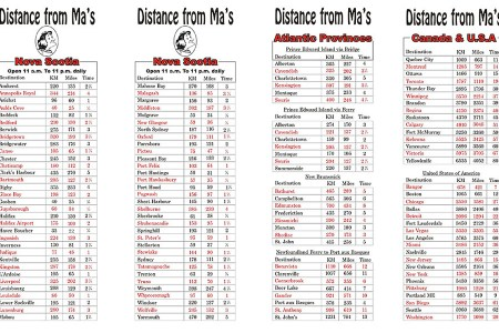 Full Image Wallpapers » map driving distance | HD Images