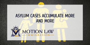 USCIS has approved only 2 asylum cases since March, 2020