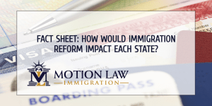 What would be the impact of the path to citizenship for each state?
