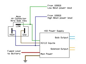 How do I wire, AUX lights with a LOWHIGH beams to work