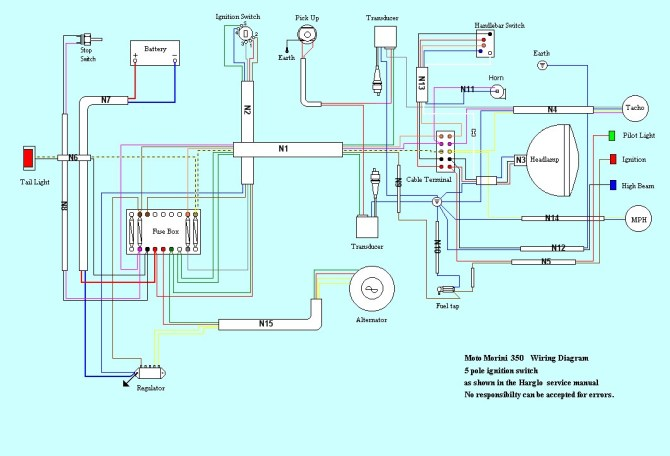 diagram cool sport pocket bike wiring diagram full version