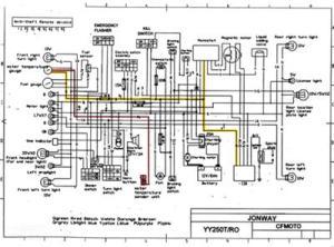 Jonway Scooter Wiring Diagram  Wiring Data