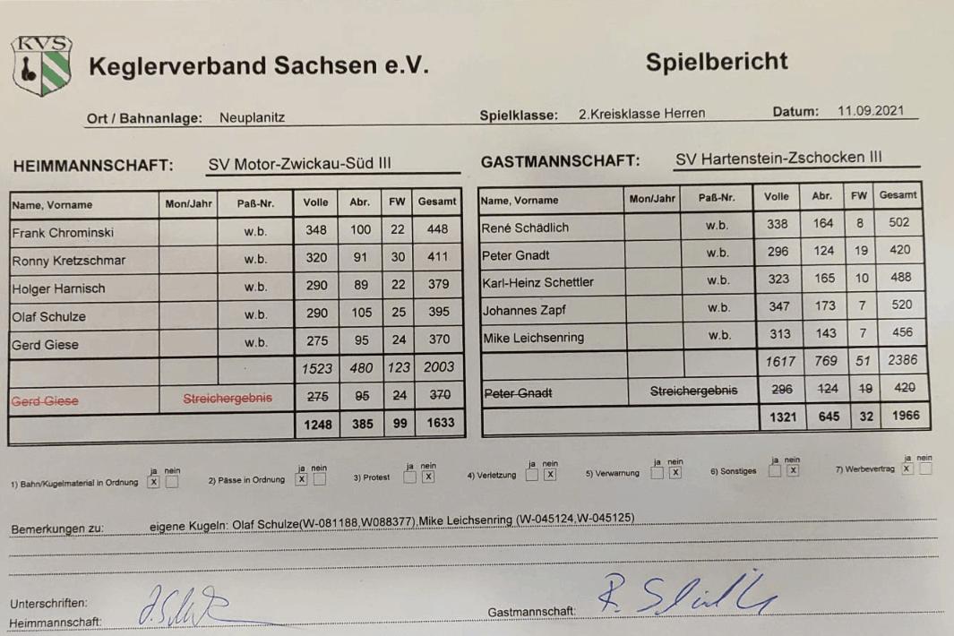 Read more about the article Herren 3 – 01. Spieltag – SV Motor Zwickau-Süd vs. SV Hartenstein-Zschocken 3