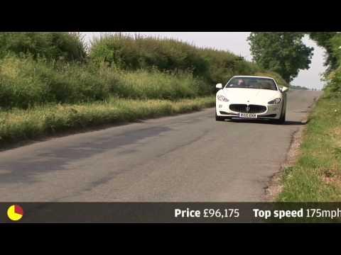 Maserati GranCabrio - 90sec review by autocar.co.uk
