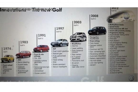 Volkswagen Golf MK7, primer teaser oficial