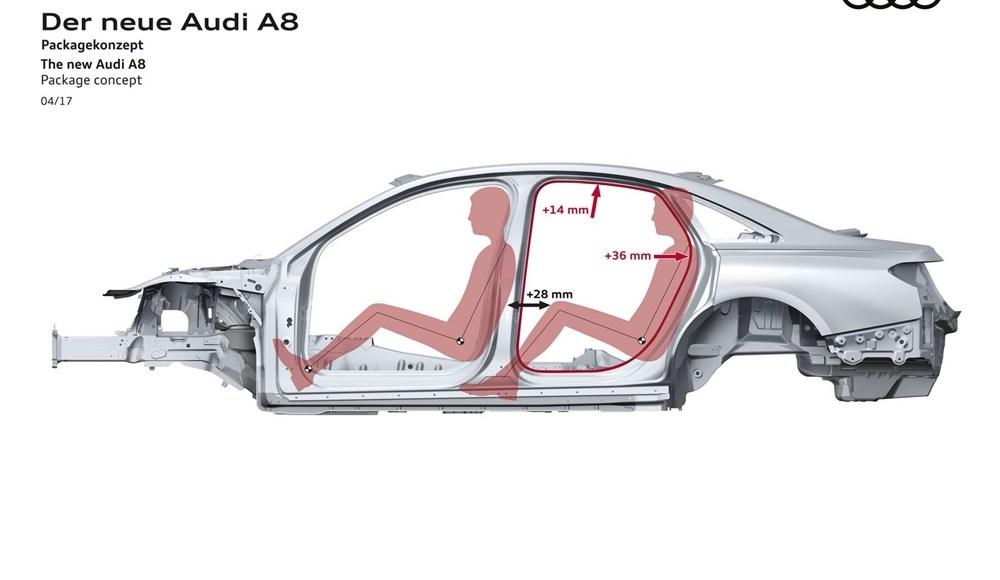 asi-es-el-nuevo-audi-a8-con-nivel-3-de-conduccion-autonoma-y-tecnologia-mild-hybrid-que-mas-novedades-trae-90