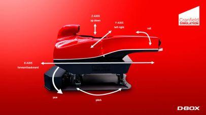 ¿Cuánto estarías dispuesto a gastarte en un simulador? Este simulador profesional cuesta más de 130.000 euros