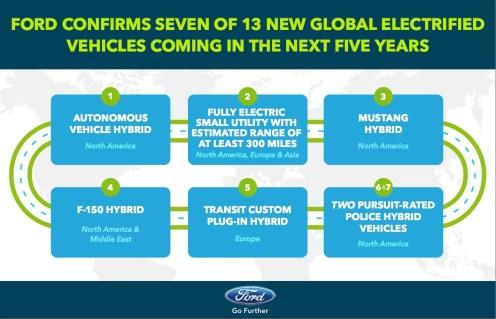 ford-new-hybrid-1