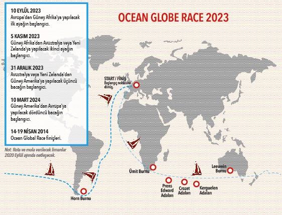 Ocean Globe Race - 2023 Rotası