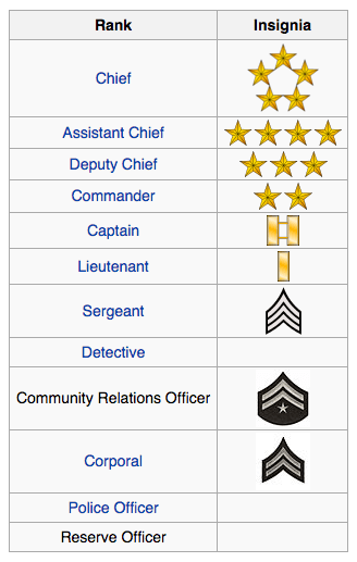 detroit-police-department