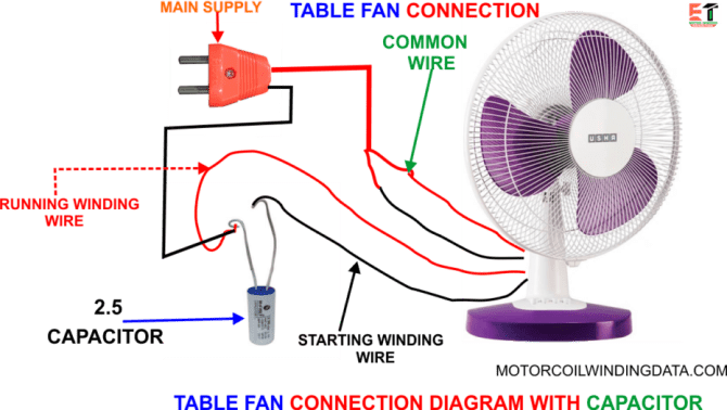 table fan motor wiring diagram  pietrodavicoit series