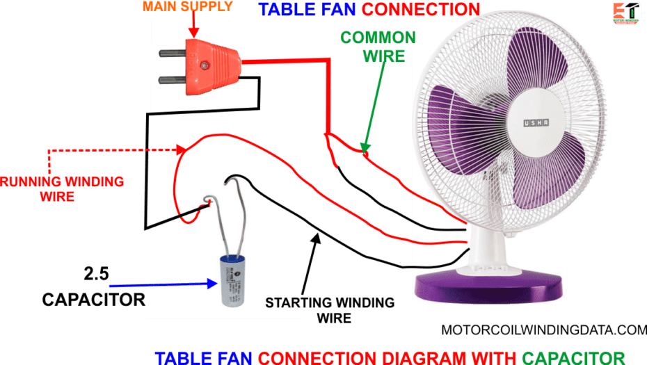 Table Fans Wire Diagram - Injector Wiring Diagram for Wiring Diagram  SchematicsWiring Diagram Schematics