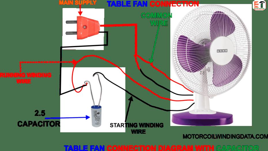 DIAGRAM] Diagram Table Fan Diagram FULL Version HD Quality Fan Diagram -  GRAFIKERDERGISI.CHEFSCUISINIERSAIN.FR
