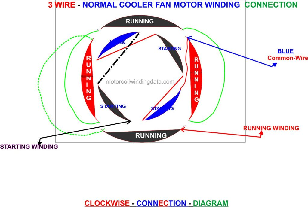 cooler fan connection diagram.motorcoilwindingdata.com