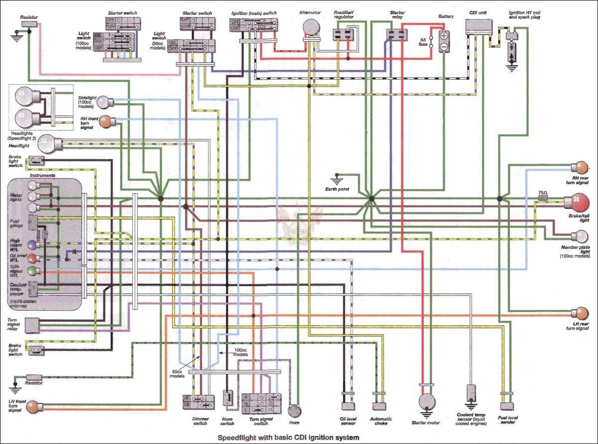Peugeot Vivacity Ignition Wiring Diagram  Wiring Diagram