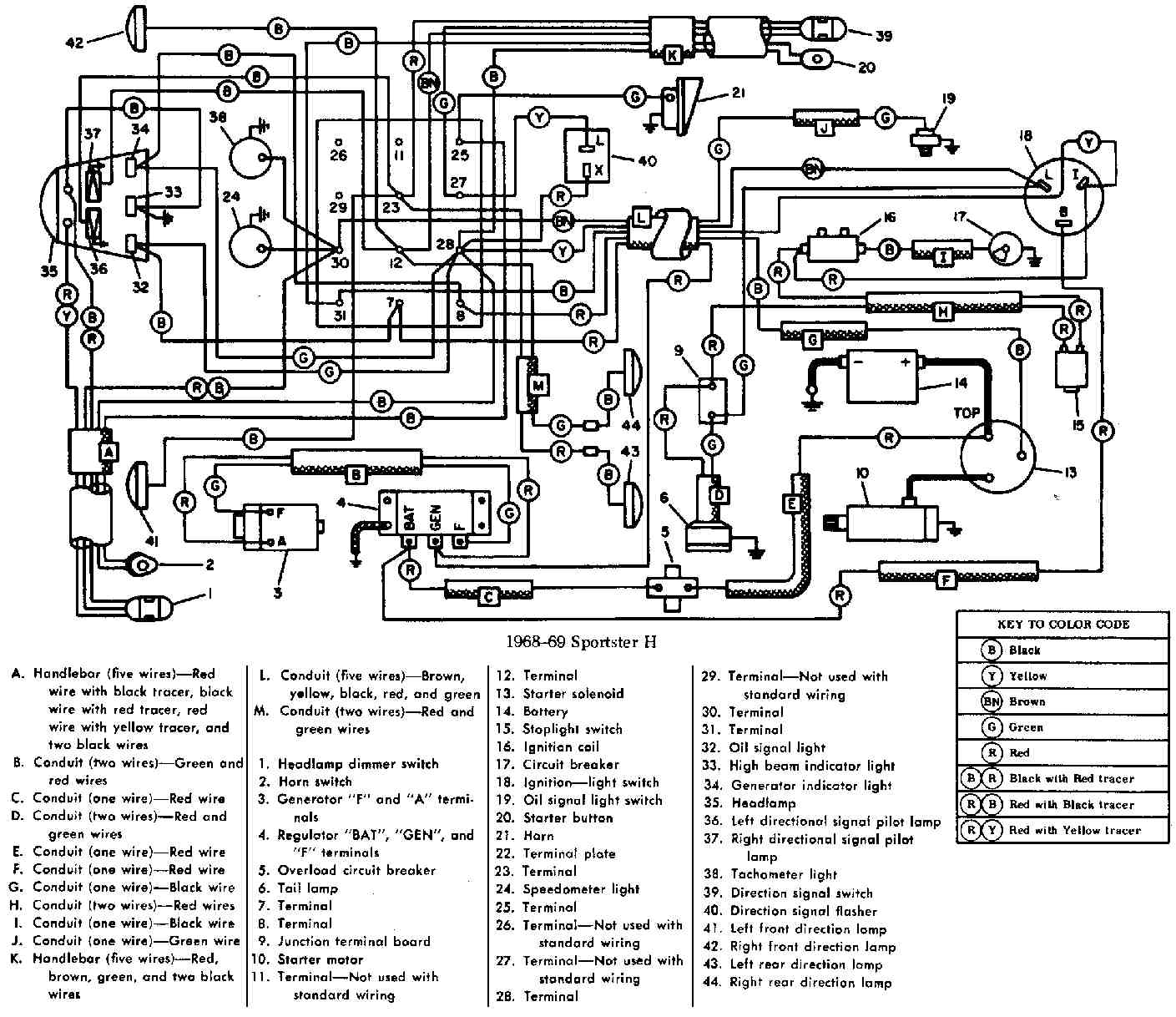 Harley Davidson  Motorcycle Manuals PDF, Wiring Diagrams