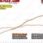 2019 KTM 790 Duke dyno chart