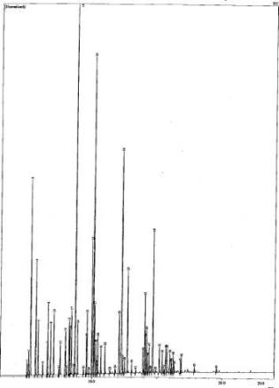 Fuel chromatograph