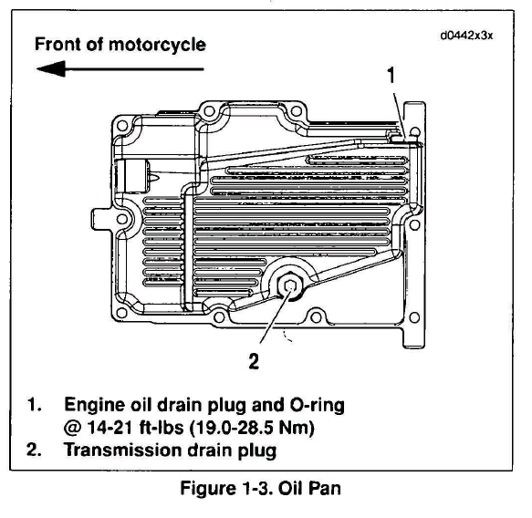 Harley Davidson Primary Oil Plug Location on shovelhead oil pump diagram
