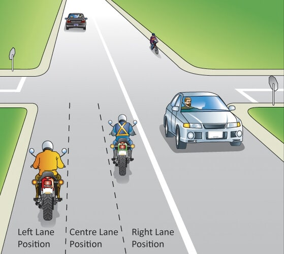 motorcycle lane positioning vector