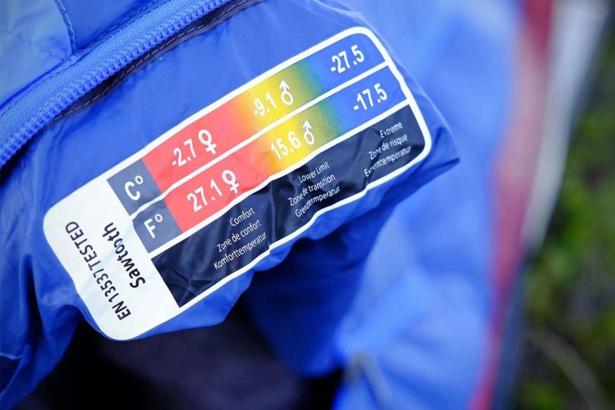 temperature ratings label
