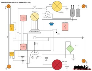 Simplified Motorcycle Wiring Harness | MotorcycleZombies