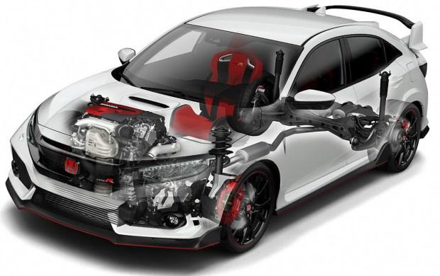 F12-Motori360_Civic-TypeR-Vallelunga