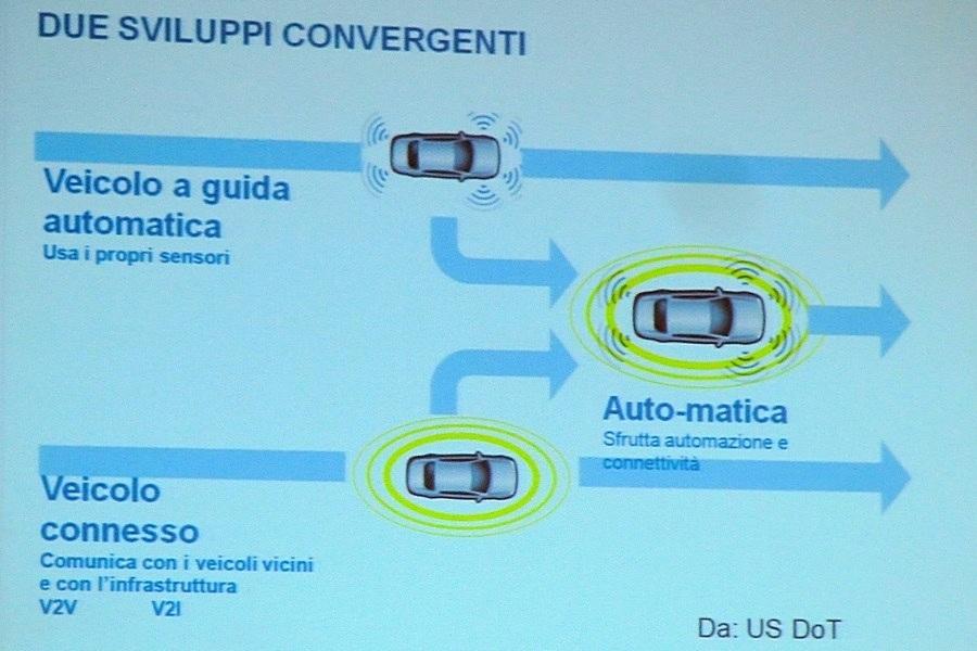 Motori360.it-ACI Convegno Ferrara-05