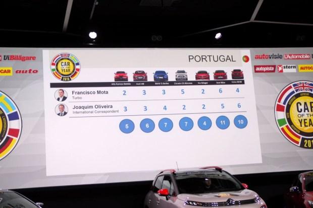 Motori360-CarOfTheWorld-18-votazioni (20)