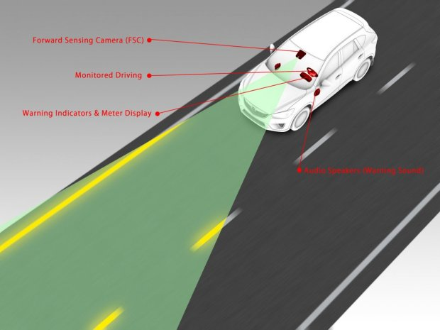 cx-5_2012_lane_departure_warning_01