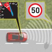 Ford S-Max intelligent speed limiter