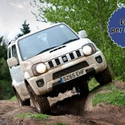 Opinion: Why financing a brand new Suzuki Jimny is a brilliant idea... or is it?