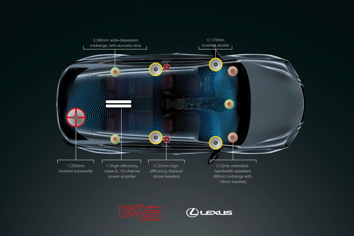 Sounds great: 20 of the best in-car audio systems | Motoring Research