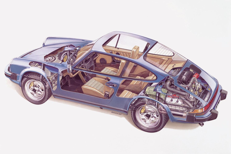 Porsche 911 SC