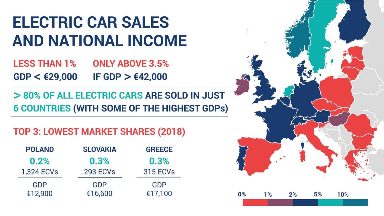 ECV GDP map