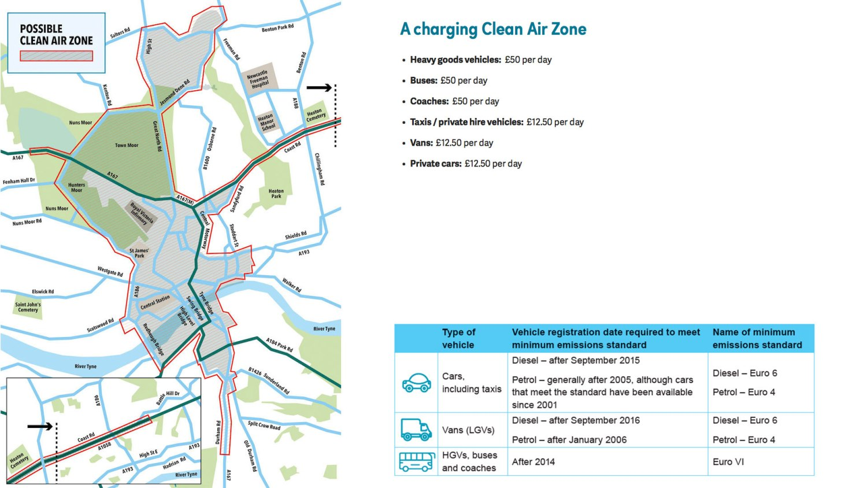 Newcastle Clean Air Zone Consultation 2019