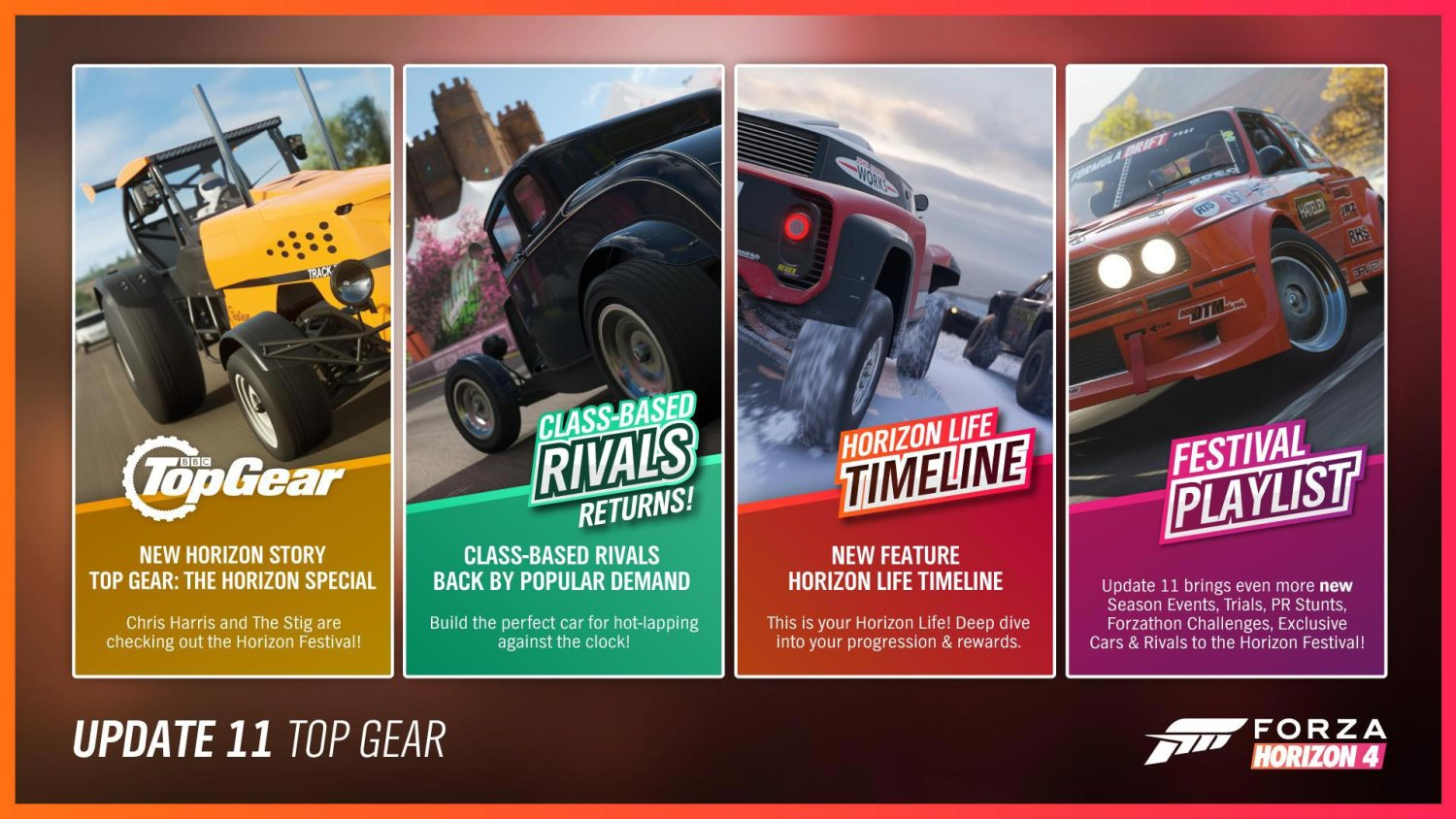 Forza Horizon 4 finally gets Ford Ranger Raptor plus Top Gear