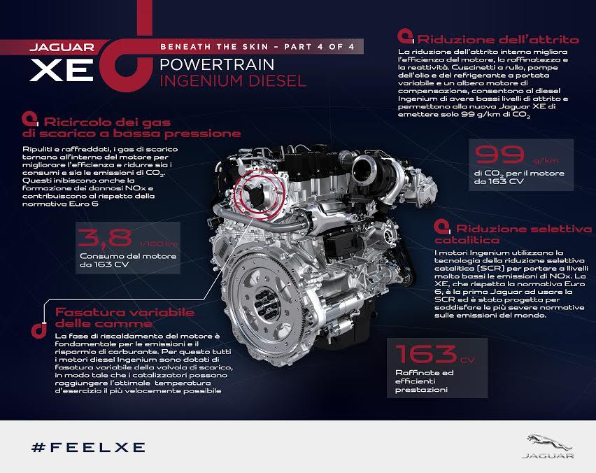 Jaguar XE_infographic 4_powertrain